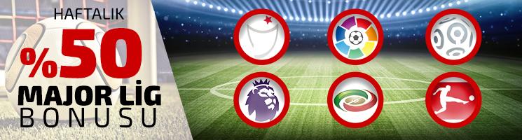FIFA Confederacy Cup Bonus